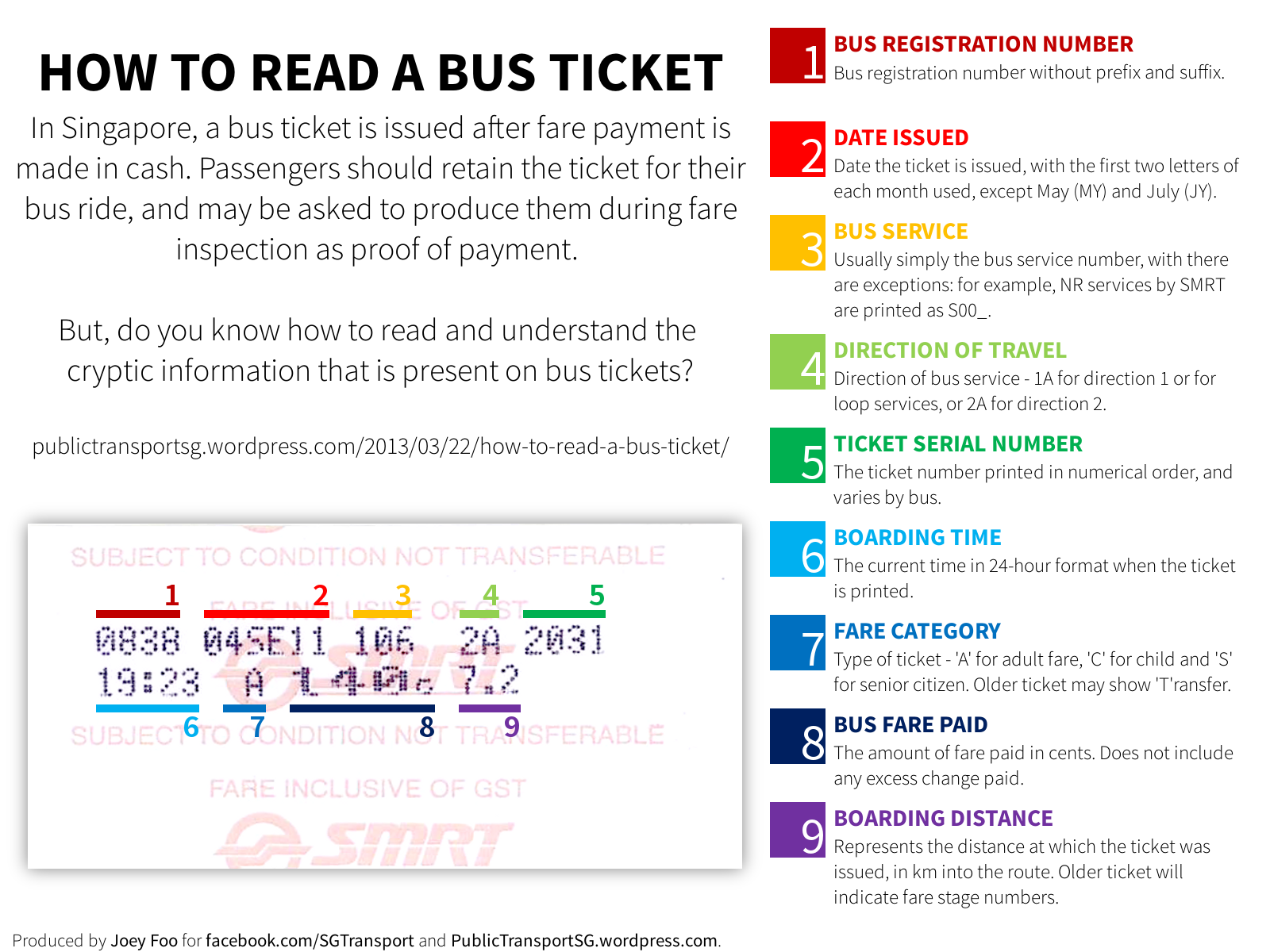 How To Read A Bus Ticket | Land Transport Guru  Bus Ticket Template