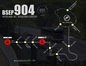 Service 904: Infographic released by Omnibology - SG