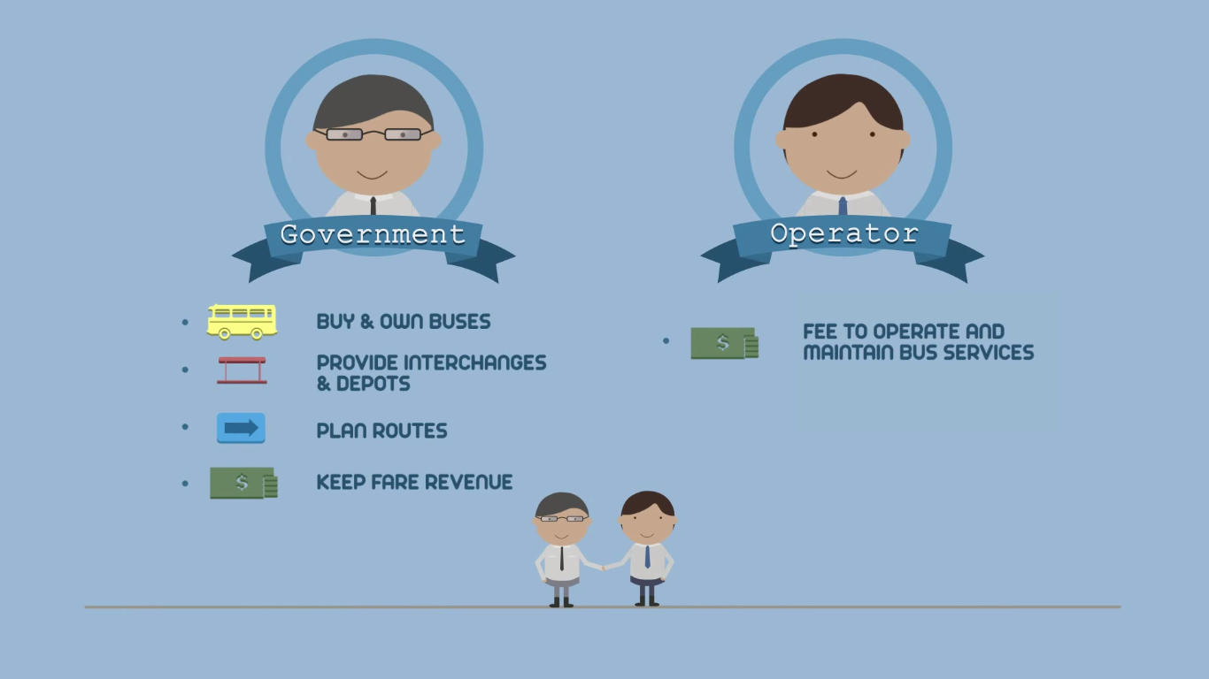 New Government / Operator roles, image from LTA video