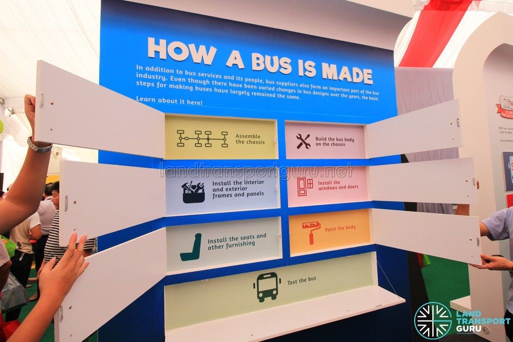 LTA Our Bus Journey Carnival - Ngee Ann City - Present Zone exhibit