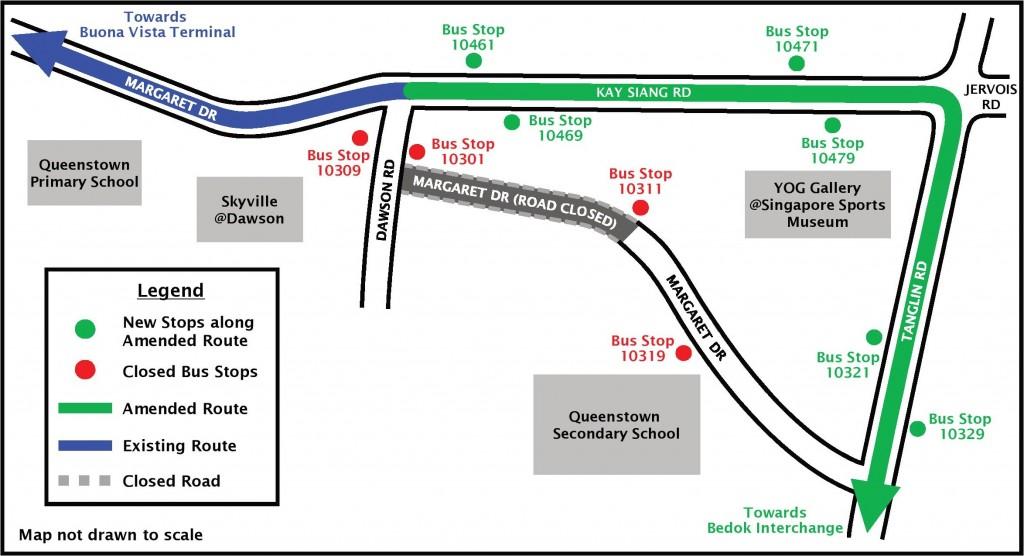 Sv32_SBST-diagram