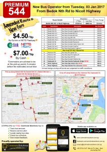 Commute Solutions Premium 544 Poster
