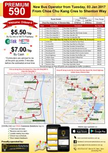 Commute Solutions Premium 590 poster