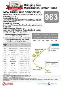 Service 983: Actual route introduction poster