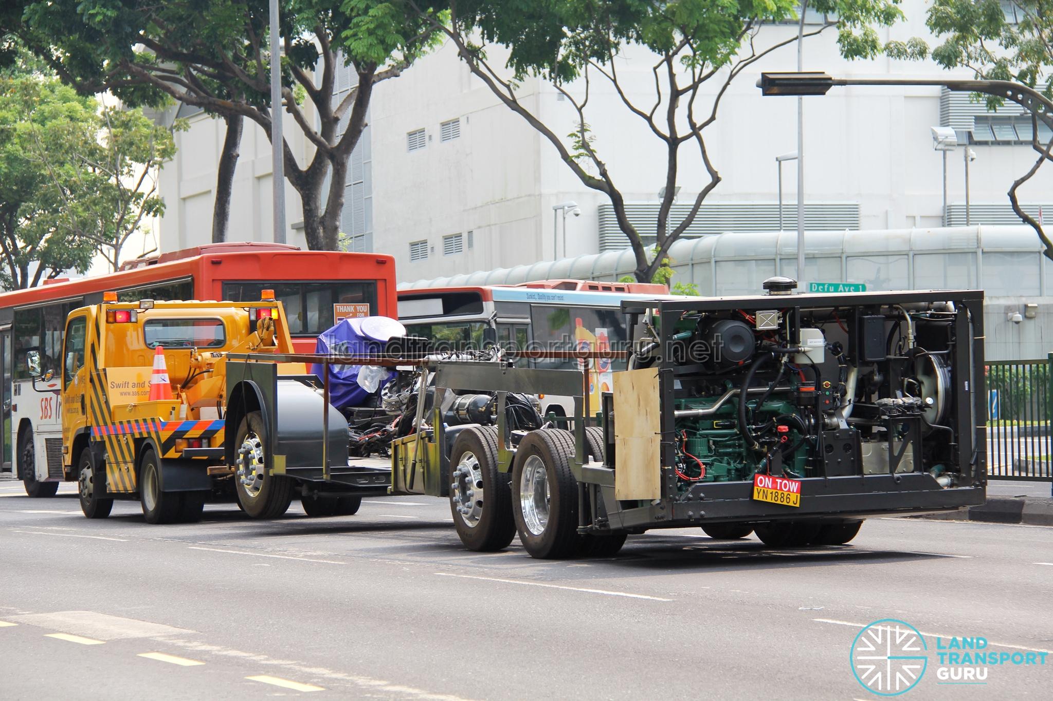 European Emission Standards Land Transport Guru
