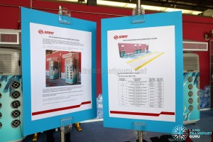 SMRT Notices on Airbitat Smart Coolers