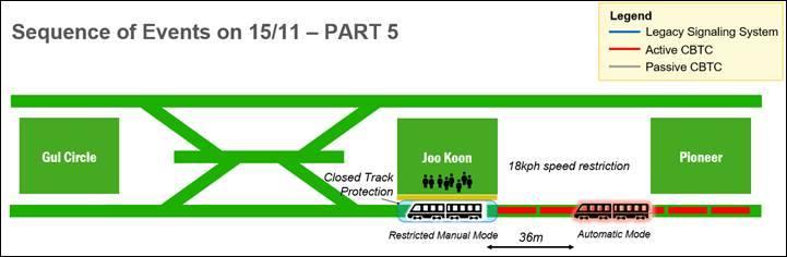 Joo Koon Train Collision - Part 5