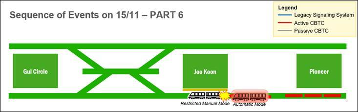 Joo Koon Train Collision - Part 6
