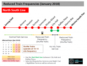NSL Reduced Frequencies (Jan 2018)