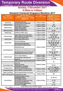 SBS Transit Standard Chartered Singapore Marathon Diversion Poster (3)