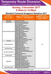 SBS Transit Standard Chartered Singapore Marathon Diversion Poster (4)