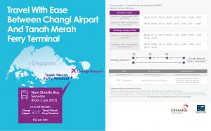 Changi Airport—TMFT Shuttle: Launch Poster