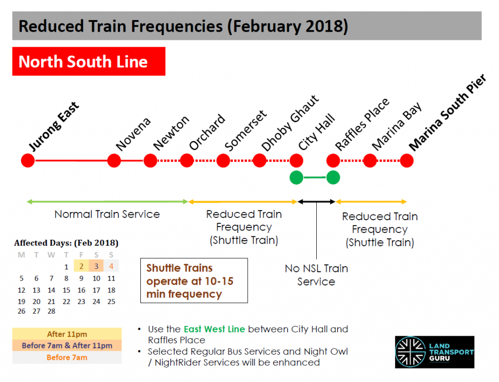 NSL Reduced Frequencies (Feb 2018)
