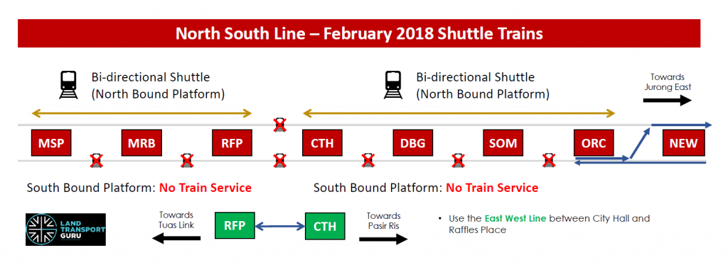 Operating Pattern for NSL Shuttle Trains (February 2018)