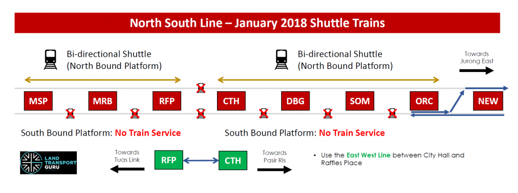 Operating Pattern for NSL Shuttle Trains (January 2018)