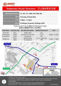 SMRT Buses Diversion Poster for JP Morgan Corporate Challenge 2018