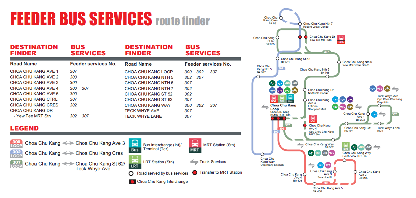 Map of Choa Chu Kang feeder routes, from SMRT Bus and Train Services Guide.