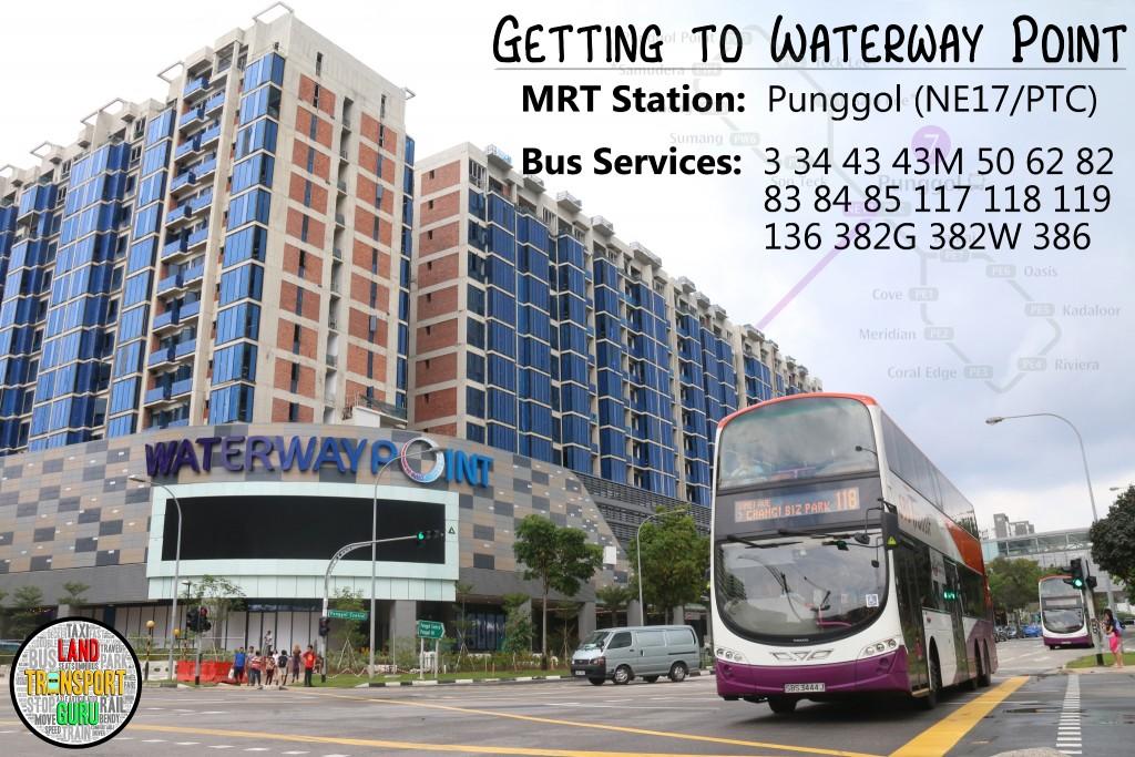 WaterwayPoint-info.JPG