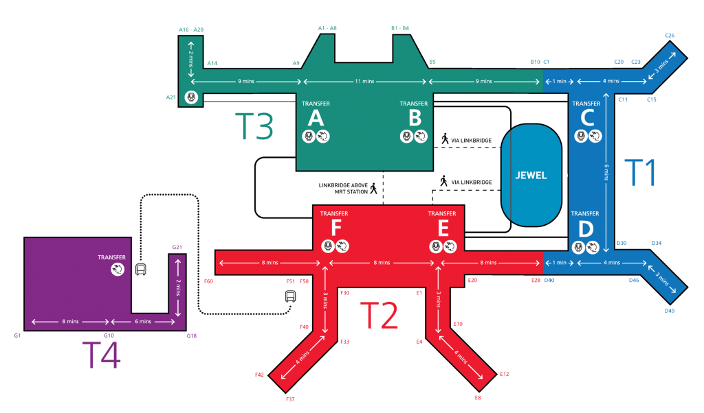 Changi Airport Skytrain Network Map (July 2019). Image: Changi Airport Website