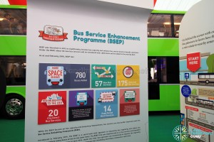 LTA Our Bus Journey Carnival - Ngee Ann City - BSEP infographic