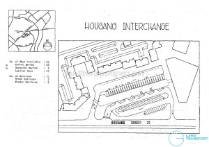 Layout of old Hougang Bus Interchange along Hougang Street 21