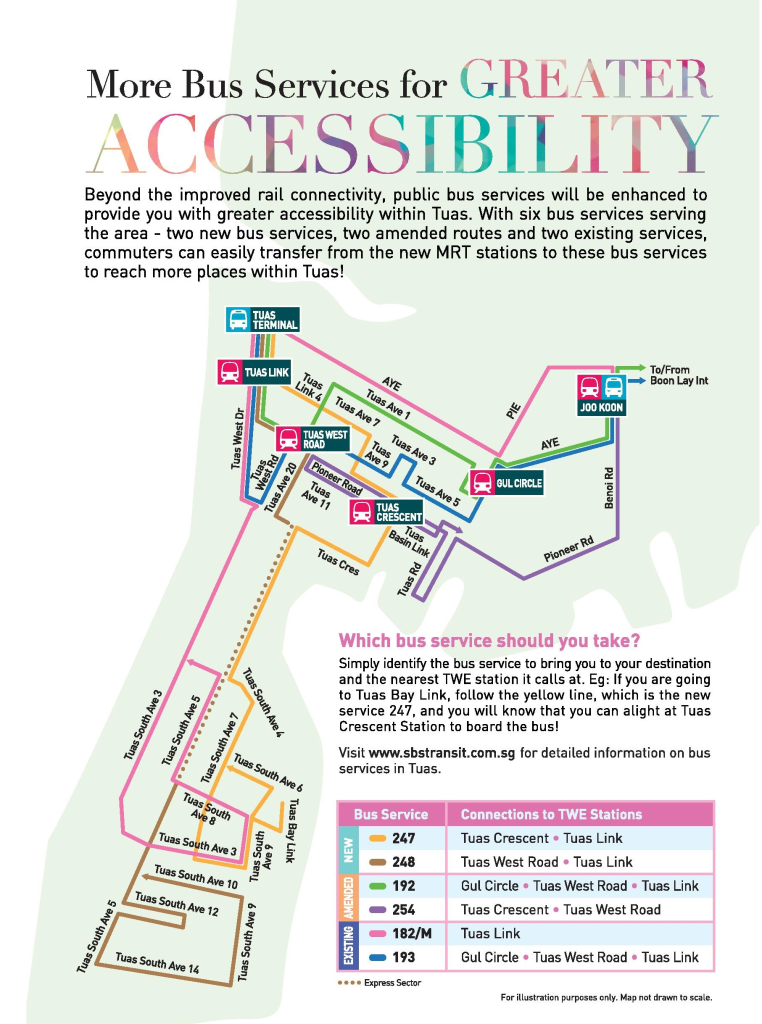 Tuas West Extension: Summary of bus route amendments