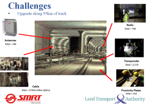 CBTC Tunnel Resignalling