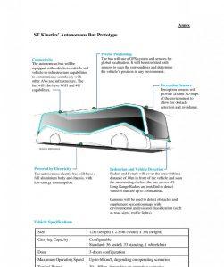 STK Autonomous Bus Prototype