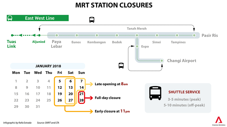 MRT Closure Infographic produced by CNA