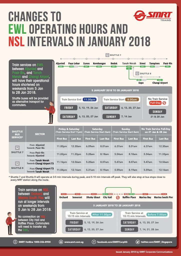 EWL Shortened Operating Hours (Jan 2018): SMRT Poster