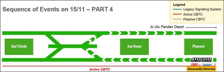 Joo Koon Train Collision - Part 4