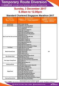 SBS Transit Standard Chartered Singapore Marathon Diversion Poster (4)