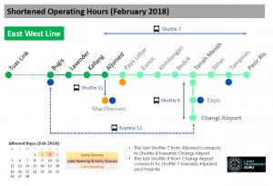 EWL Shortened Operating Hours (Feb 2018)