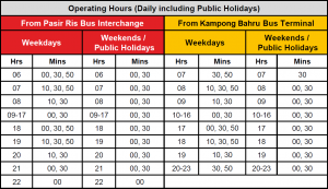 Service 12e Departure Timings