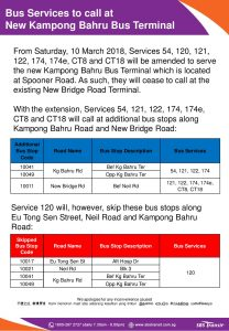 Kampong Bahru Bus Terminal Poster for Bus Services 54, 120, 121, 122, 174, 174e, CT8 & CT18