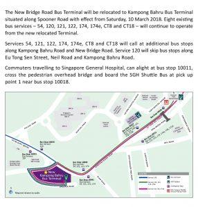 Kampong Bahru Bus Terminal SBS Transit Guide (Back)