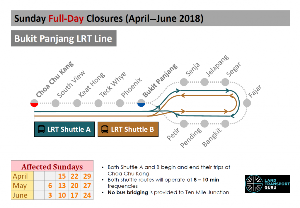 BPLRT Sunday Closures: Apr-Jun 2018