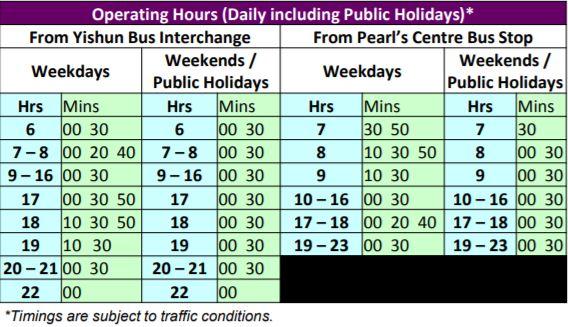 Express 851e Departure Timings (till 8 Feb 2020)