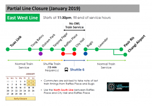 EWL Early Closure (January 2019)