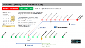 NSEWL Early Closure (December 2018)