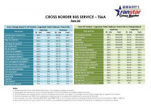 TS6A Fare Table