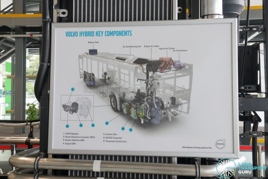 Volvo B5LH chassis components