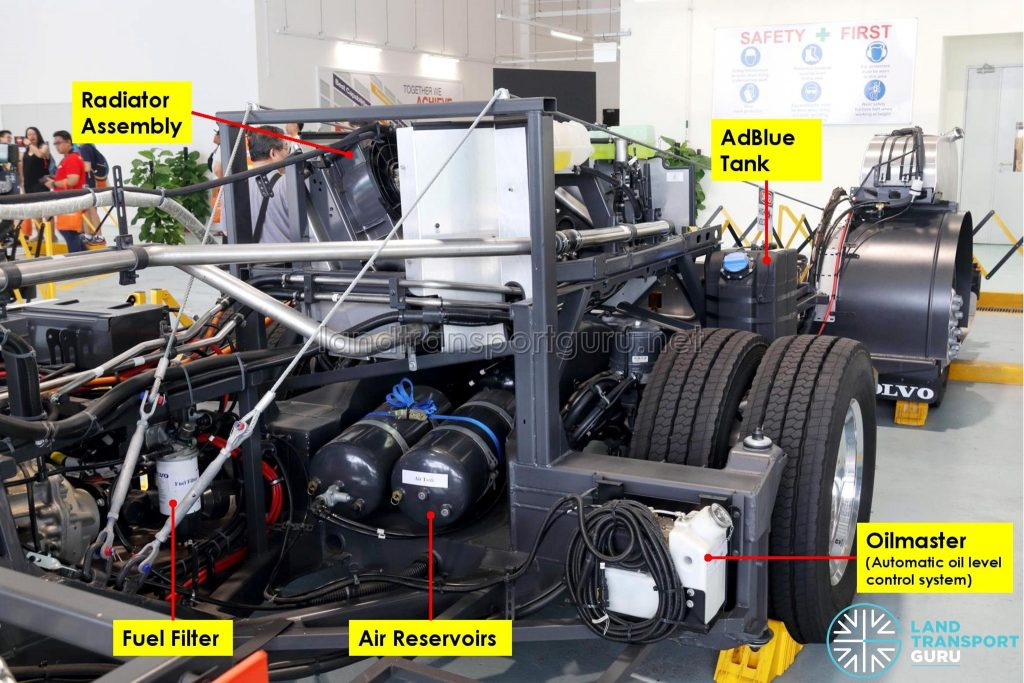 Volvo B5LH Chassis - Chassis rear components