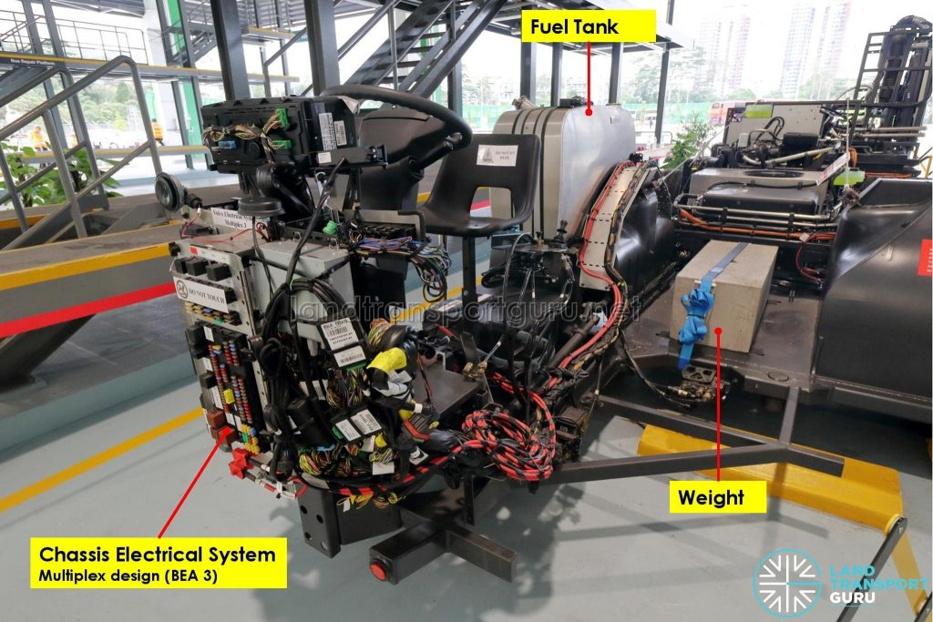 Volvo B5LH Chassis - Chassis Electronics