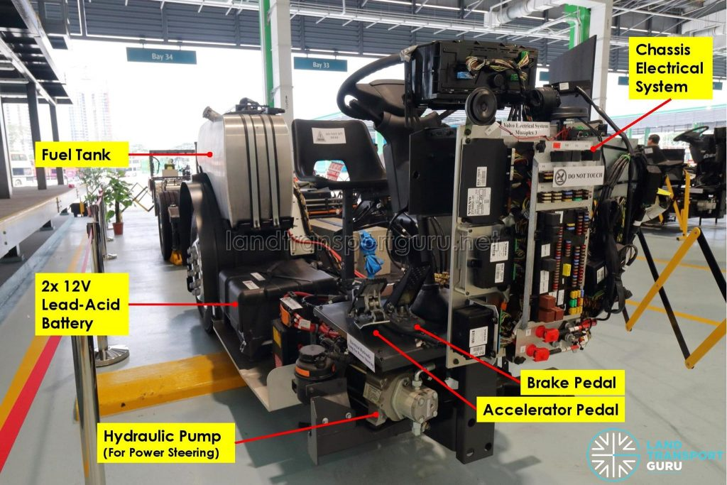 Volvo B5LH Chassis - Chassis Electronics & Steering Pump