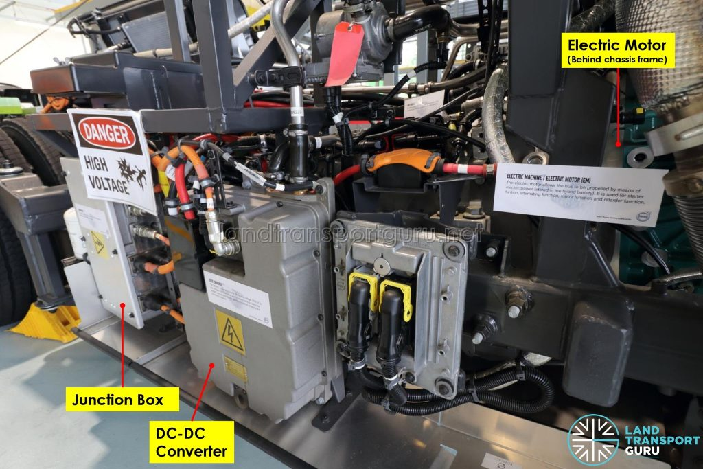 Volvo B5LH Chassis - Electronic components