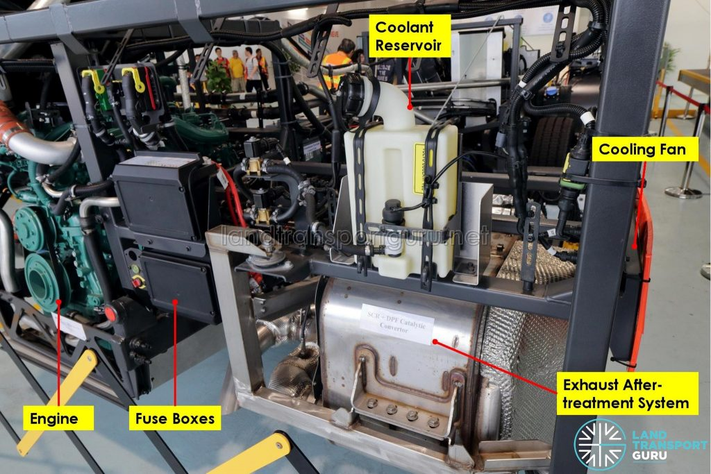 Volvo B5LH Chassis - Exhaust Aftertreatment System