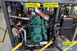 Volvo B5LH Chassis - Engine