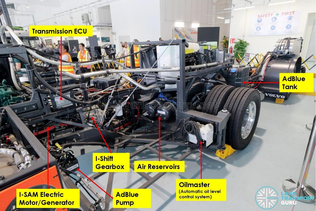Volvo B5LH Chassis - Rear Floor components