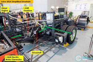 Volvo B5LH Chassis - Drivetrain